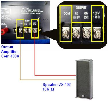 Pemasangan speaker High Impedance